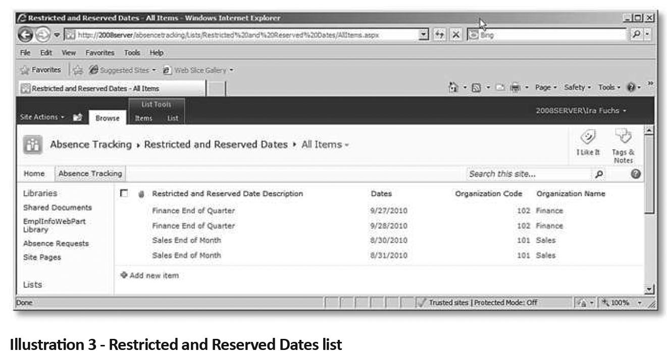 Characteristics and Description of an Enterprise Application – Absence Request Form